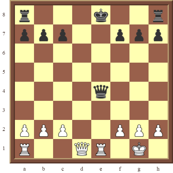 CHAPTER 1 PINS – INTRODUCTION: Diagram 1  – Name the black piece that is pinned by the white Rook.