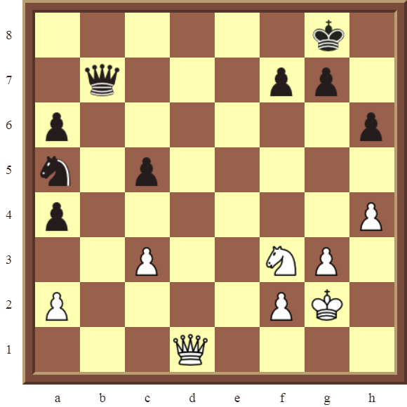 White wins the black Knight in 2 moves