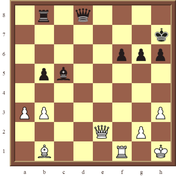 CHAPTER 4 OTHER FORKS/DOUBLE ATTACKS – Diagram 103  – White wins the black Pawn on g6 in 3 moves.