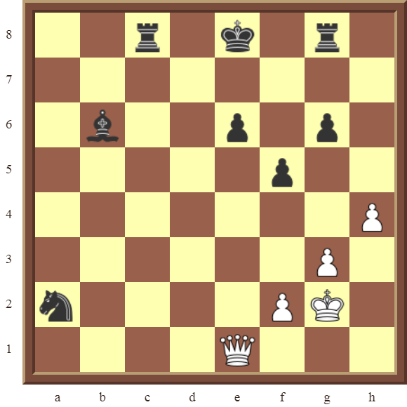 CHAPTER 4 OTHER FORKS/DOUBLE ATTACKS – Diagram 105  – White wins a Pawn, Rook and Bishop in 4 moves–or a Pawn, Rook and Knight in 3 moves.