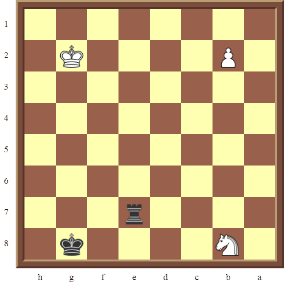 CHAPTER 4 OTHER FORKS/DOUBLE ATTACKS – Diagram 106  – Black wins the white Pawn 2 moves.