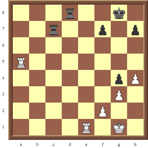 CHAPTER 4 OTHER FORKS/DOUBLE ATTACKS – Diagram 108  – White wins the black g-Pawn in 2 moves.