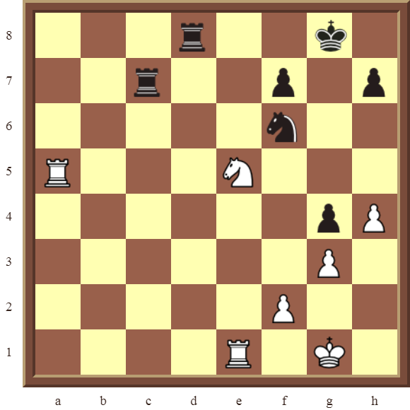 CHAPTER 4 OTHER FORKS/DOUBLE ATTACKS – Diagram 109  – White wins the black g-Pawn in 3 moves.