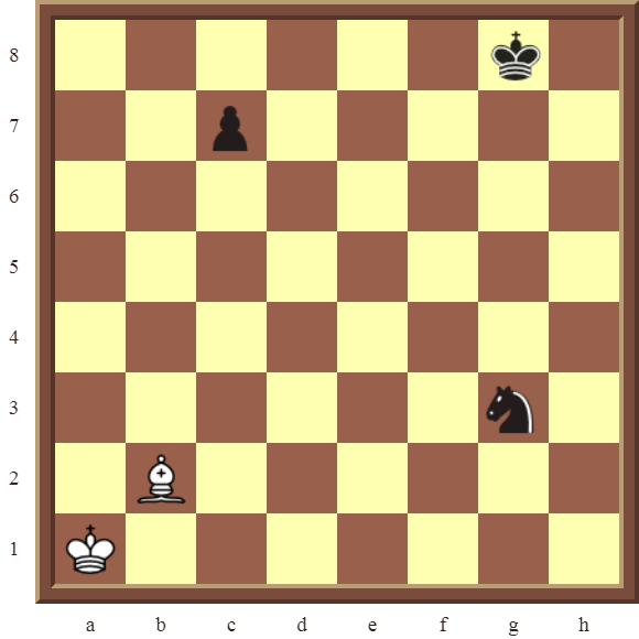 CHAPTER 4 OTHER FORKS/DOUBLE ATTACKS – Diagram 112  – White wins the black Pawn or Knight in 2 moves.