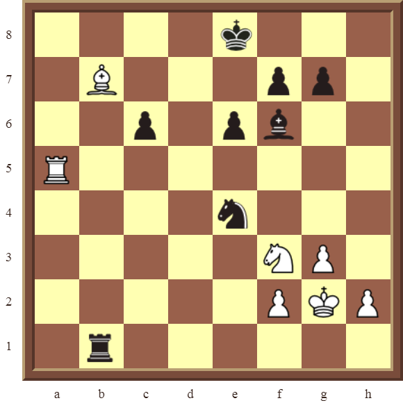 CHAPTER 4 OTHER FORKS/DOUBLE ATTACKS Diagram 113 – White wins the black Pawn on c6 and Knight in 2 moves.