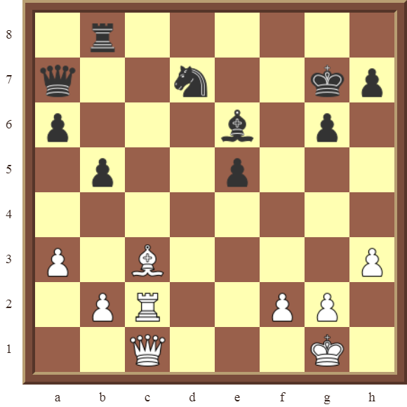 CHAPTER 4 OTHER FORKS/DOUBLE ATTACKS – Diagram 118  – White wins the black e-Pawn and a Rook for a Bishop in 2 moves–or wins the black e-Pawn and Queen for a Bishop and Rook in 3 moves.