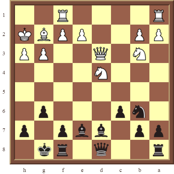 CHAPTER 4 OTHER FORKS/DOUBLE ATTACKS – Diagram 120  – Black wins the white Knight on b3 for a pawn in 3 moves.