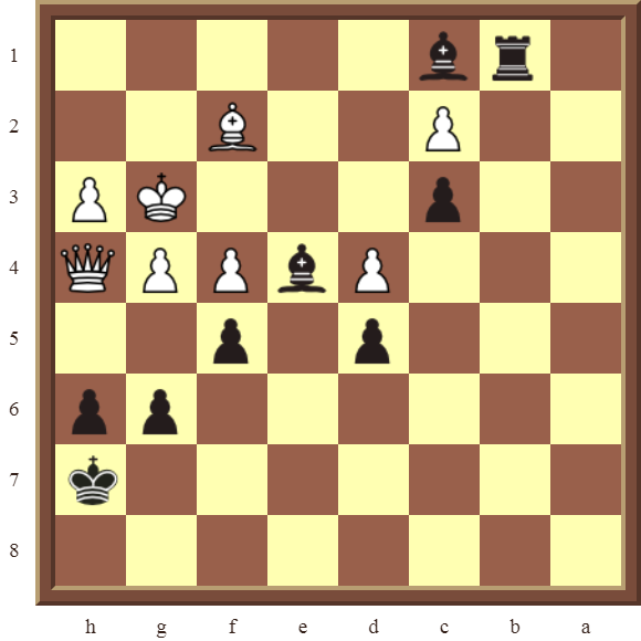 CHAPTER 4 OTHER FORKS/DOUBLE ATTACKS – Diagram 122  – Black wins the white Queen for a Bishop in 3 moves.