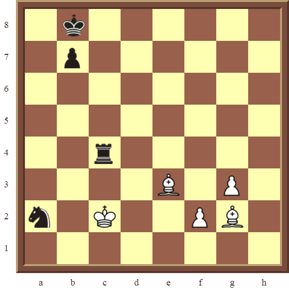 White wins the black Rook or Knight in 2 moves