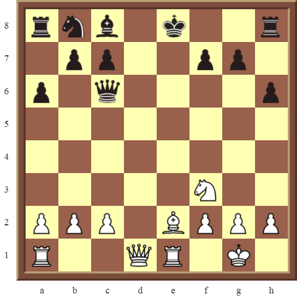CHAPTER 5 DISCOVERED CHECKS – Diagram 127  – White wins the black Queen for a Bishop in 2 moves.