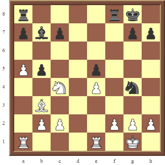 CHAPTER 5 DISCOVERED CHECKS – Diagram 128  – White wins a pawn and the black Knight in 2 moves.