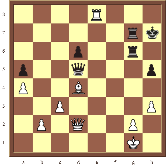 CHAPTER 5 DISCOVERED CHECKS – Diagram 129  – White wins the black Queen for a Bishop in 3 moves.