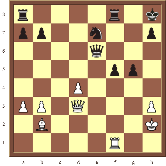 CHAPTER 5 DISCOVERED CHECKS Diagram 134 – White wins the Queen for a Bishop in 2 moves.