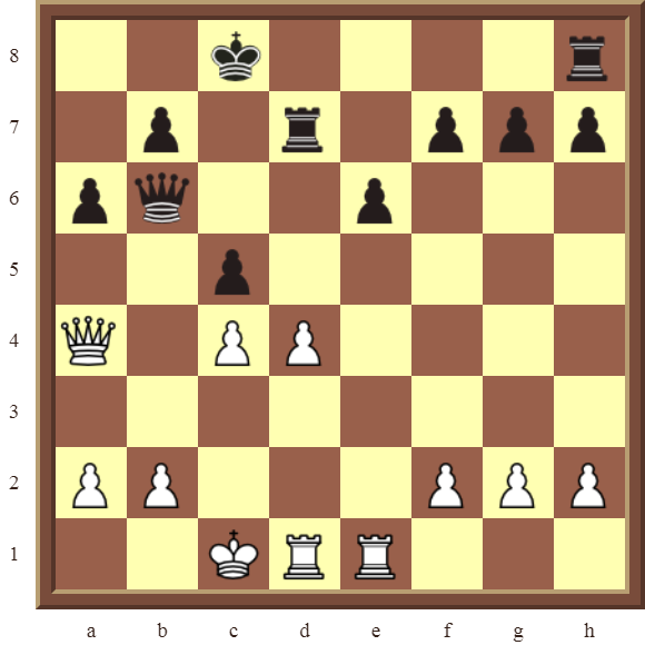 CHAPTER 5 DISCOVERED CHECKS – Diagram 135  – White wins the black Rook on d7 in 3 moves.