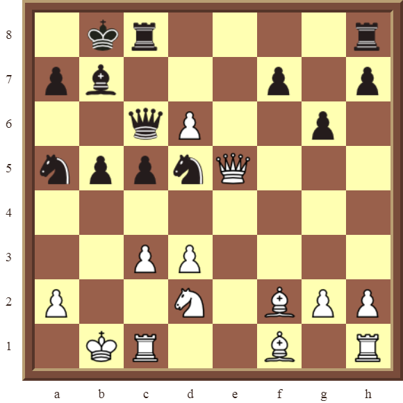 CHAPTER 5 DISCOVERED CHECKS – Diagram 136  – White wins a black Rook for a pawn in 2 moves.