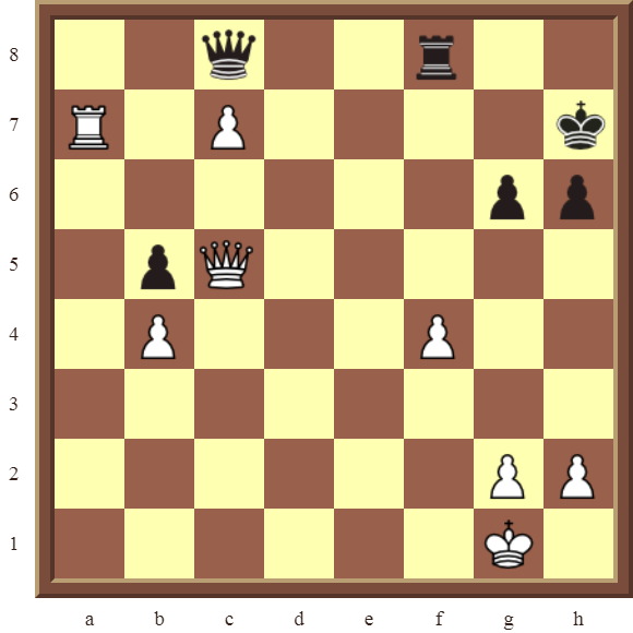 CHAPTER 5 DISCOVERED CHECKS – Diagram 137  – White wins the black Rook for a pawn in 3 moves.