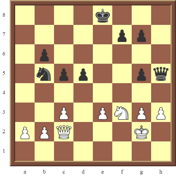 PINS Diagram 14 – White wins the black Knight in 2 or 3 moves.