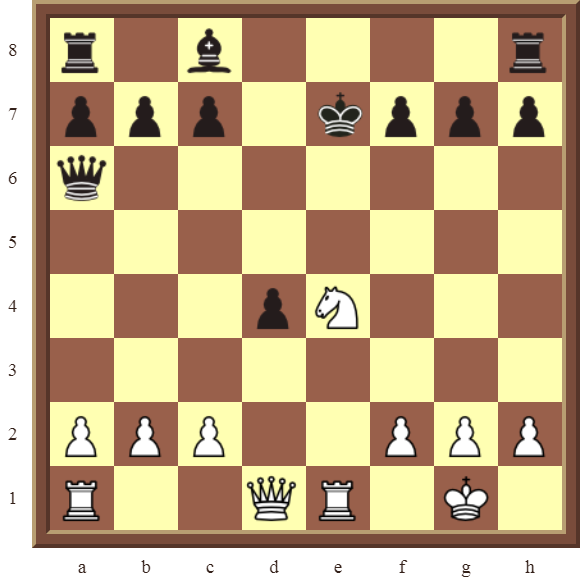 CHAPTER 5 DISCOVERED CHECKS Diagram 140 – White wins the Queen for a Knight in 2 moves.