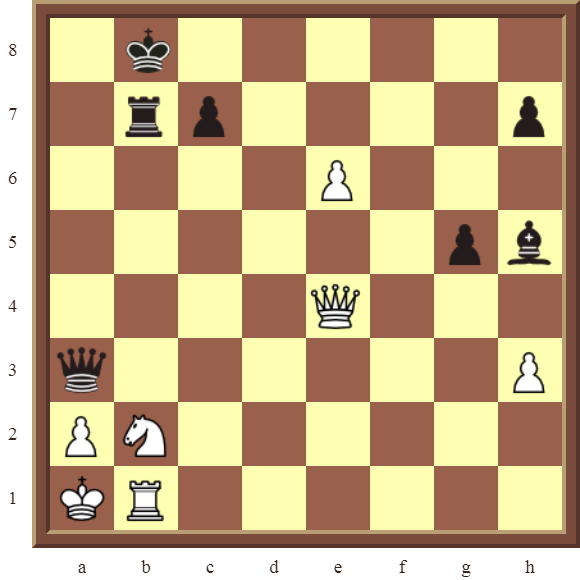 CHAPTER 5 DISCOVERED CHECKS – Diagram 142 – White wins the black Rook in 3 moves.