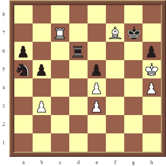 CHAPTER 5 DISCOVERED CHECKS – Diagram 149 – White wins the black Knight in 3 moves.