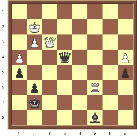 PINS Diagram 15  – Black wins the white Rook in 3 moves.