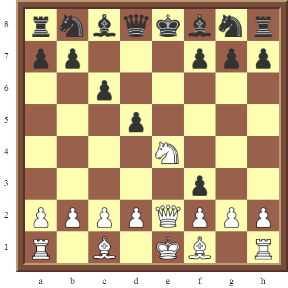 CHAPTER 6 DOUBLE CHECKS – INTRODUCTION: Diagram 156  – Name the white pieces that can check the black King at the same time on white's next turn.