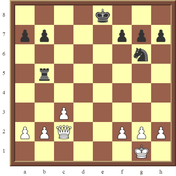 PINS Diagram 16 – White wins the black Rook in 3 moves.