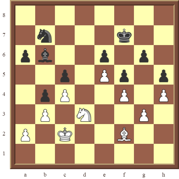 PINS Diagram 18 – White wins a pawn on b4 in 2 moves.