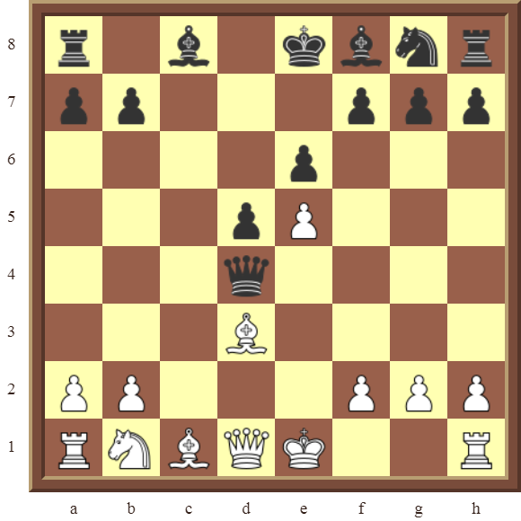 CHAPTER 7 DISCOVERED ATTACKS – INTRODUCTION: Diagram 187  – Name the white piece that will capture the black Queen after the Discovered Attack.