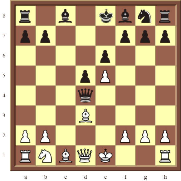 CHAPTER 7 DISCOVERED ATTACKS – Diagram 188  – White wins the black Queen in 2 or 3 moves.