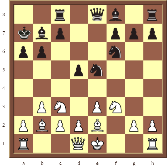CHAPTER 7 DISCOVERED ATTACKS Diagram 191 – White wins the Queen for a Knight in 3 moves.