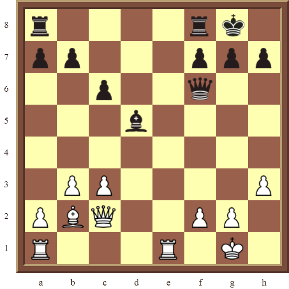 CHAPTER 7 DISCOVERED ATTACKS – Diagram 192  – White wins the black Bishop for a pawn in 2 moves.