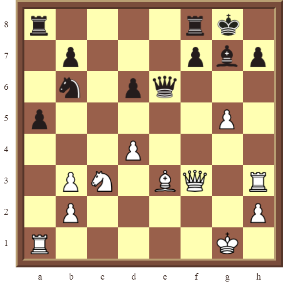 CHAPTER 7 DISCOVERED ATTACKS – Diagram 193  – White wins the black Knight in 2 moves.