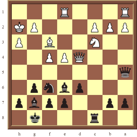 CHAPTER 7 DISCOVERED ATTACKS – Diagram 194  – Black wins the white Queen for a pawn in 2 moves.