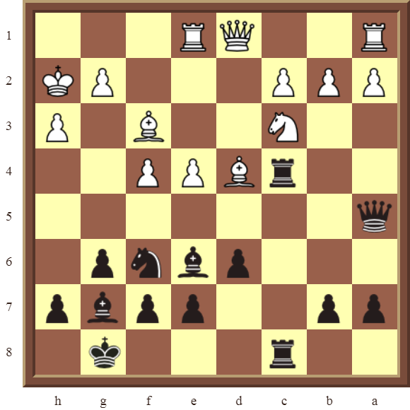 CHAPTER 7 DISCOVERED ATTACKS – Diagram 195  – Black wins the white Bishop and Queen for a Rook and Knight 3 moves.