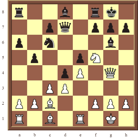 CHAPTER 7 DISCOVERED ATTACKS – Diagram 196  – White wins the black Queen for a Knight in 2 moves.