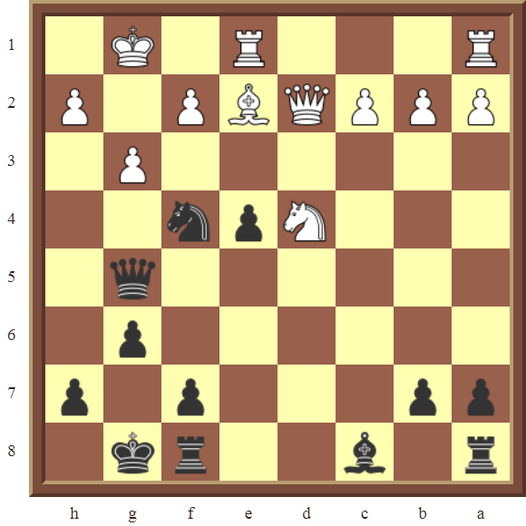 CHAPTER 7 DISCOVERED ATTACKS – Diagram 197  – Black wins the white Queen in 2 moves.