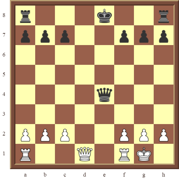 PINS: Diagram 2 – White wins the black Queen for a Rook in 2 moves.
