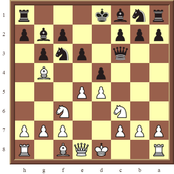PINS: Diagram 20  – White wins a Knight on c6 in 3 moves.