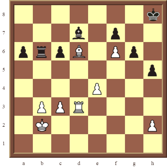 CHAPTER 7 DISCOVERED ATTACKS – Diagram 200  – White wins the black Bishop in 2 moves.