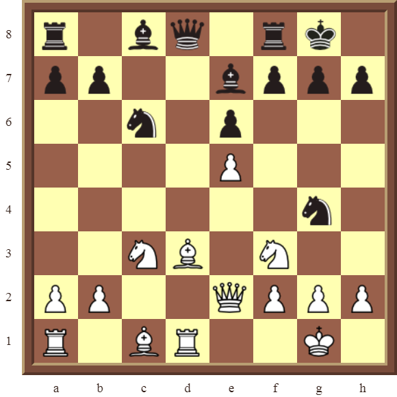 CHAPTER 7 DISCOVERED ATTACKS – Diagram 202  – White wins the black Queen and a pawn for a Bishop and a Rook in 2 moves.