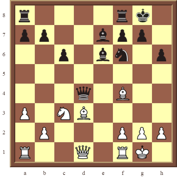 CHAPTER 7 DISCOVERED ATTACKS – Diagram 206  – White wins the black Queen for a Bishop in 2 moves.