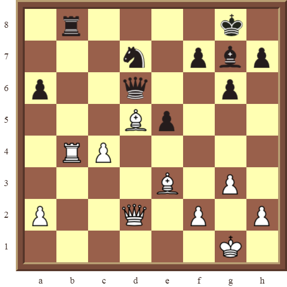 CHAPTER 7 DISCOVERED ATTACKS – Diagram 207  – White wins the black Queen and a pawn for a Bishop in 2 moves.