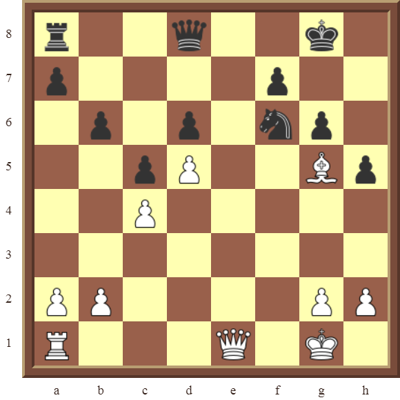 PINS Diagram 21 – White wins the black Knight in 3 moves.