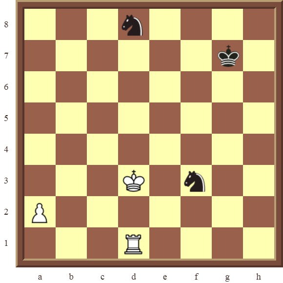 White wins a Knight in 2 moves