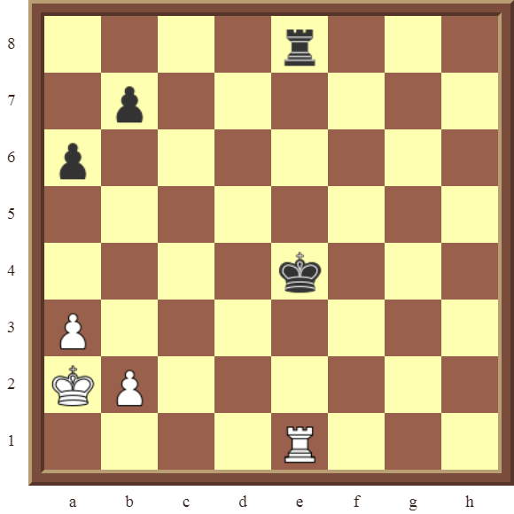CHAPTER 8 SKEWERS – INTRODUCTION: Diagram 218  – Name the white piece that is skewering the black King and will win the black Rook.