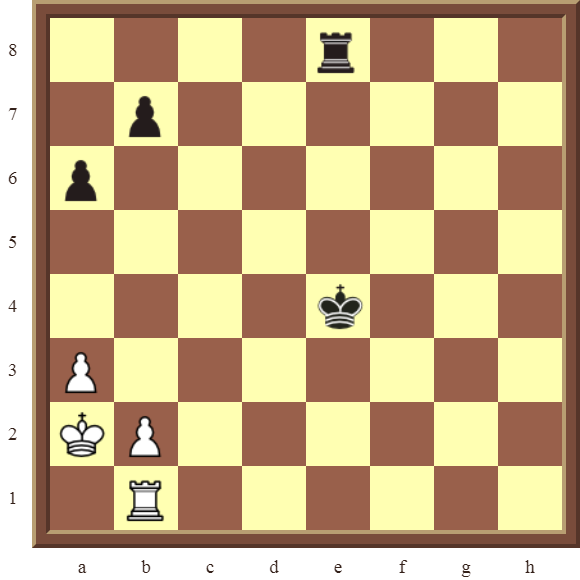CHAPTER 8 SKEWERS – Diagram 219  – White wins the black Rook in 2 moves.
