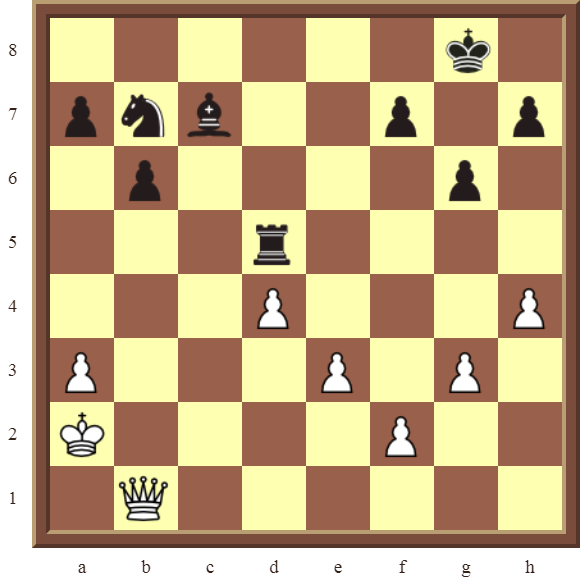 CHAPTER 8 SKEWERS – Diagram 221  – White wins the black Knight in 2 moves.