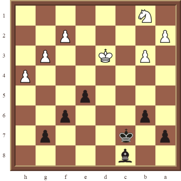 CHAPTER 8 SKEWERS – Diagram 227  – Black wins the white Knight in 2 moves.