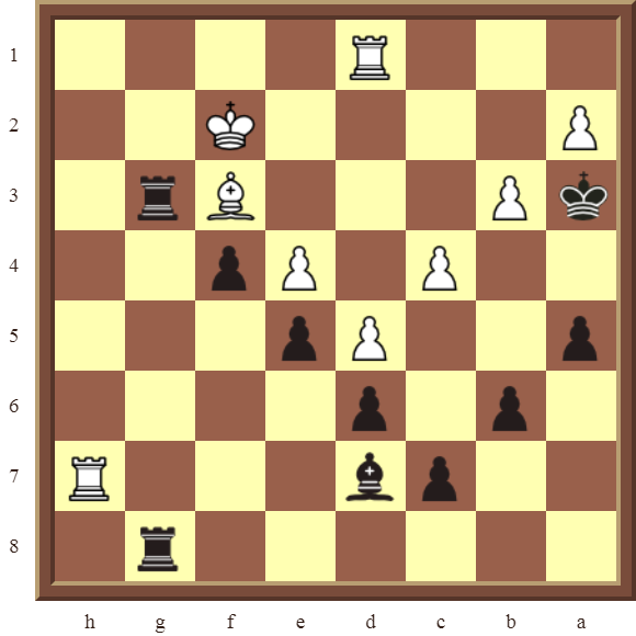 CHAPTER 8 SKEWERS – Diagram 228  – Black wins the white Bishop in 3 moves.